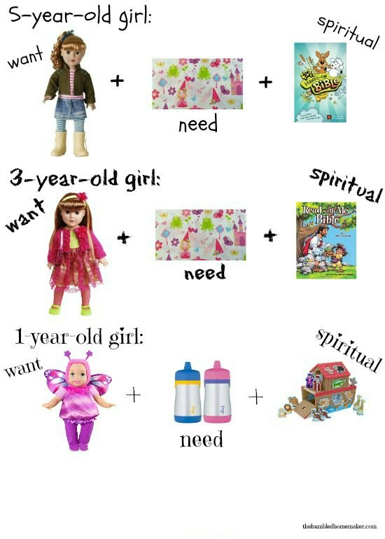These are GREAT Christmas gift ideas for little girls!!