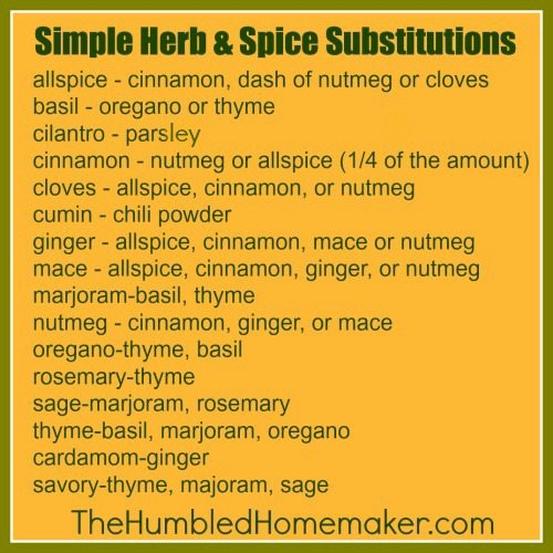 http://thehumbledhomemaker.com/wp-content/uploads/2013/02/Simple-Herb-Spice-Substitution-Chart.jpg