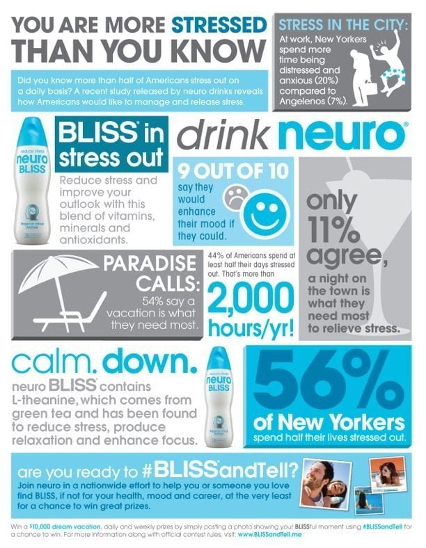 BLISS infographic on stress