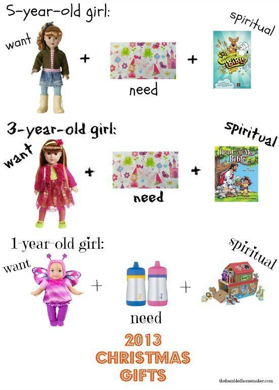what were giving our girls for christmas this year the humbled homemaker - What Do 12 Year Olds Want For Christmas