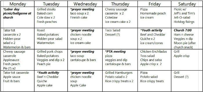 Example 2 - Four Week Menu Planning