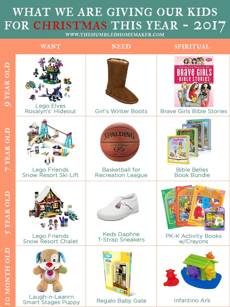 What gifts we are getting our kids for Christmas