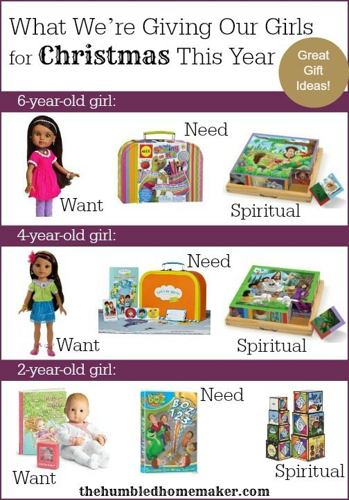 These are GREAT gift ideas for little girls!