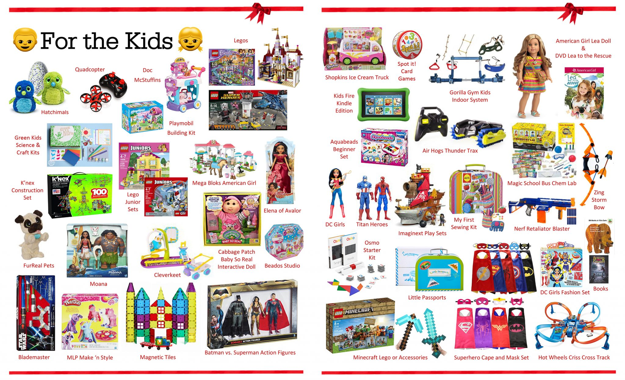 Child Gift Guide